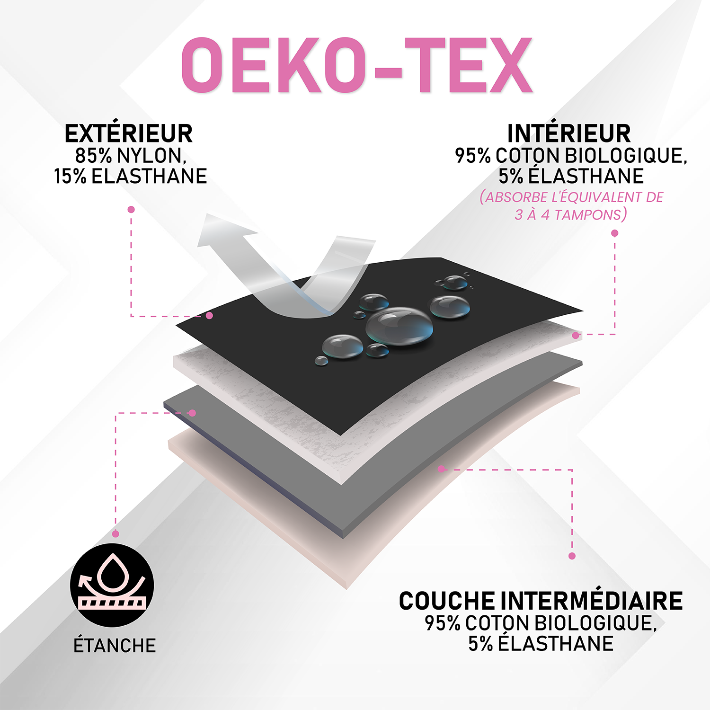 Culotte Menstruelle Oeko-tex
